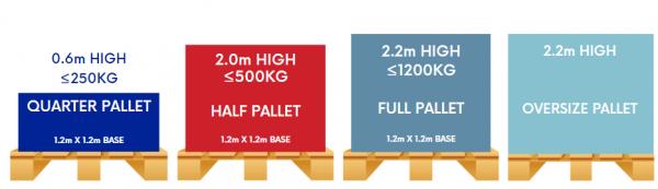 pallet_dimensions